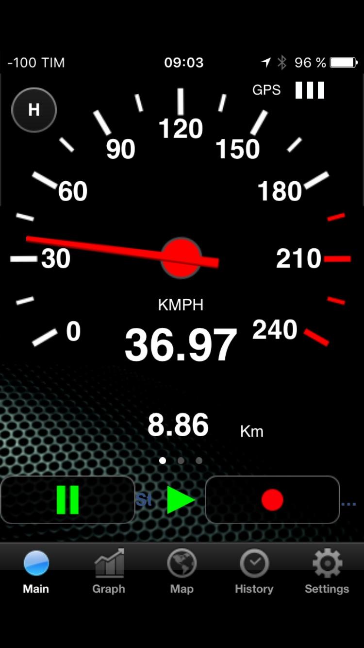 Geschwindigkeit Corsica Ferries